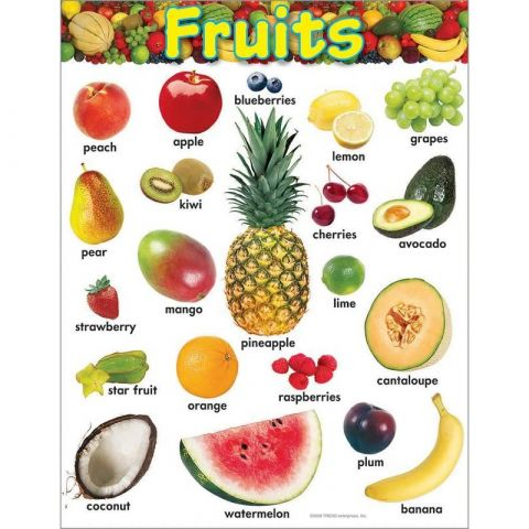 Longhorn charts: Fruits We Eat [Approved]